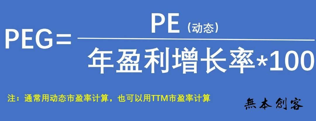 如何用peg指标选股:哪个软件里有peg指标?
