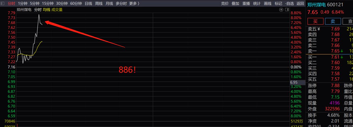 2021.1.19老丁小结:郑州煤电一口肉,高位去弱低位留,歇息!