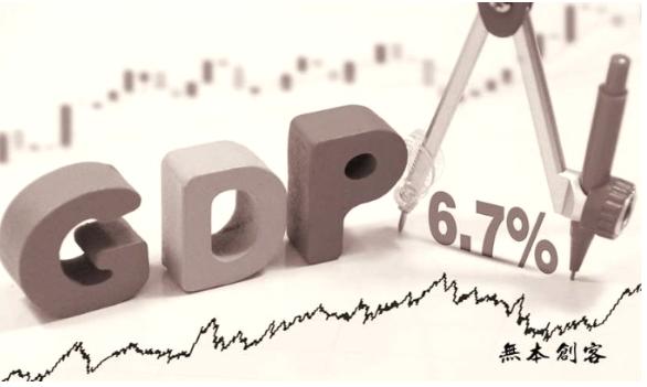 宏观经济指标有哪些?一篇文读懂GDP、DMI、M2、CPI、PPI!
