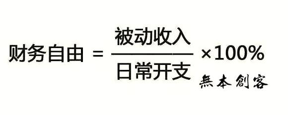 实现财务自由的计算公式