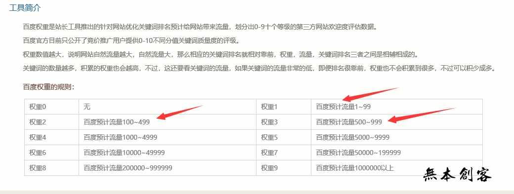 关于爱站、ChinaZ:短期如何提高百度权重?